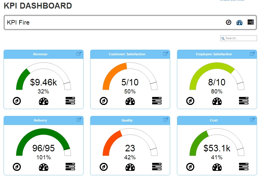 KPI dashboard la gi